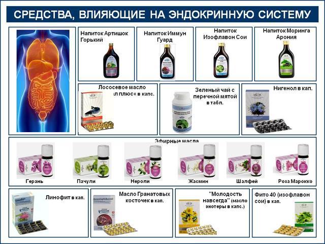 Вивасан при заболеваниях эндокринной системы_vivasan-planet.com