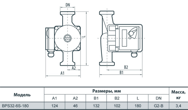 циркуляционный насос «Насосы + Оборудование» BPS 32–6S–180 размеры