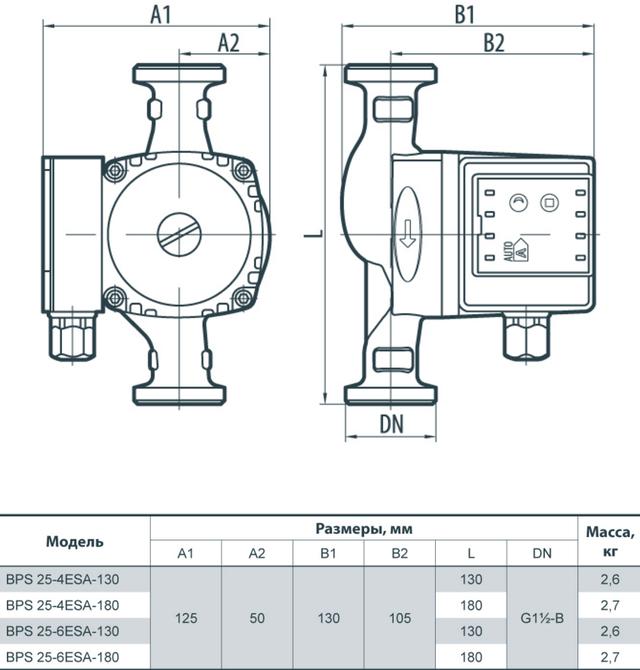 циркуляционный насос «Насосы + Оборудование» BPS 25–6ESA–180 размеры