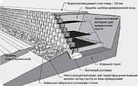 Подпорная стенка из бетонных блоков