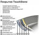 """Сковорода """"Mosses Stone"""" 24х6.5см алюминиевая с каменным антипригарным покрытием Fissman  , фото 6"""