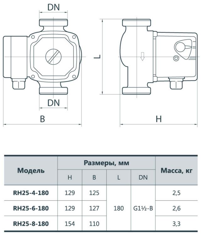 Циркуляционный насос для систем отопления Rudes RH 25–4–180 размеры