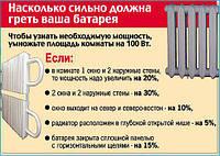 Расчёт батареи отопления
