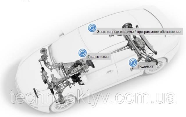 ZF для легковых автомобилей