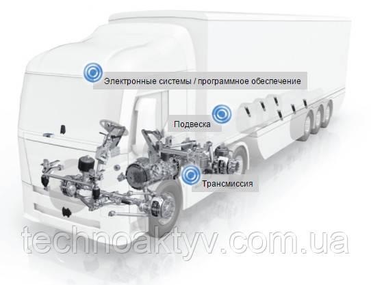 ZF для грузовых автомобилей