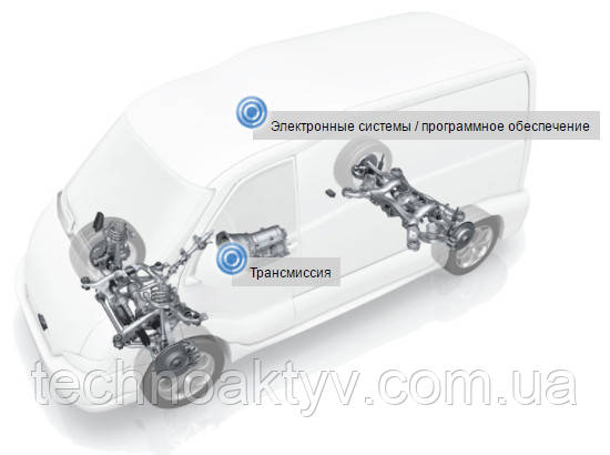 ZF для легковых коммерческих автомобилей