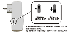 GSM Розетка SOKOL-GS1-А, фото 3