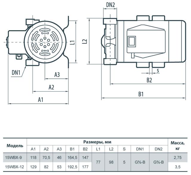 Поверхностный бытовой насос «Насосы + Оборудование» 15WBX–12 размеры