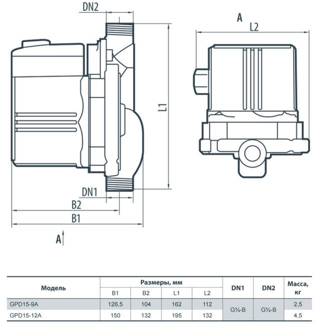 повышающий насос Sprut GPD 15–9А размеры