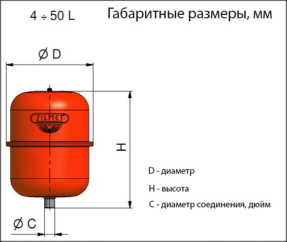 Расширительный бак Zilmet cal–pro 50 размеры