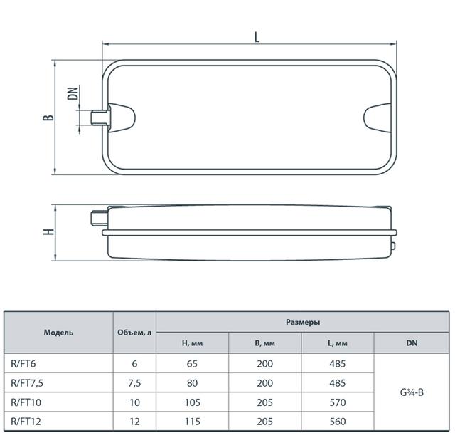 Расширительный бак Sprut R/FT 10 характеристики