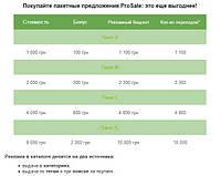 Реклама ProSale на Prom.ua