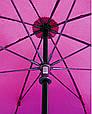 Прочный зонт-трость EuroSCHIRM Birdiepal Lightflex W2L4-9047/SU13516 синий, фото 3