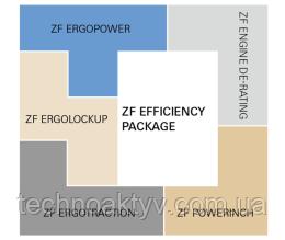 ЭФФЕКТИВНЫЙ ПАКЕТ С отличительными компонентами EFFICIENCY PACKAGE ZF фокусируется на Direct Drive, чтобы улучшить расход топлива, тяговое усилие, скорость и производительность.