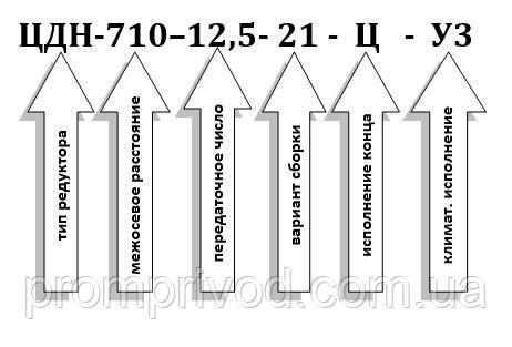 Условное обозначение редукторов ЦДН-710-12,5