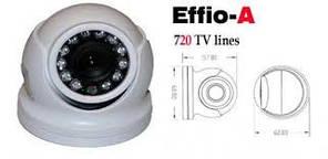 Видеокамера Profvision PV-700HR/A MINI