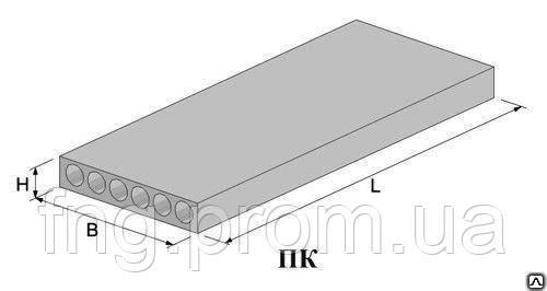Плита перекрытия ПК 72-12-8 К2 582 ТМ «Бетон от Ковальской»