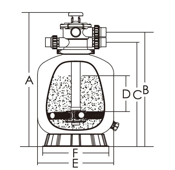 Габаритные размеры песочного фильтра Emaux P350