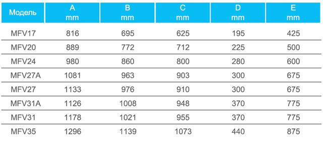 размеры фильтров emaux серии MFV