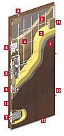 Входная бронированная дверь для квартиры Gerda C Premium