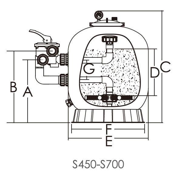 Габаритные размеры песочного фильтра для бассейна Emaux s650