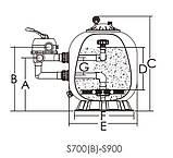 Песочный фильтр для бассейна Emaux S800; 24.1 м³/ч; боковое подключение, фото 5