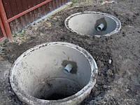 Копання каналізацій (вигрібних ям) та прокладання каналізаційних труб