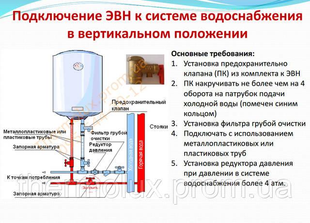 Подключение ЭВН Atlantic Steatite к водоснабжению