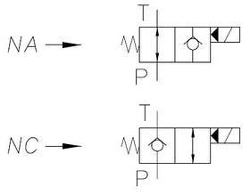 Картриджный электромагнитный клапан 544- нормально открытый
