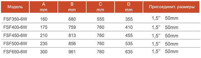 таблица размеров песочного фильтра Emaux FSF 450