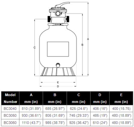 Габаритные размеры фильтра Bridge BC3040