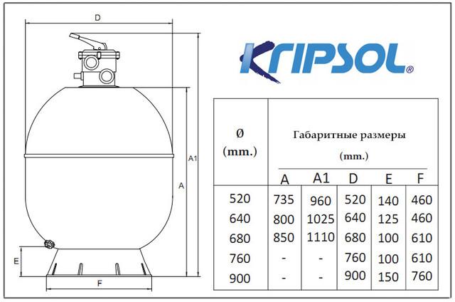 Габаритные размеры песчаных фильтров Kripsol серии Artik AKT