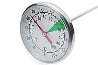 Термометр для молока Motta Milk Jug Thermometer