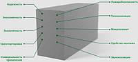 Пеноблок перестенный D600 100х300х600