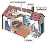 Отопление и водонагрев