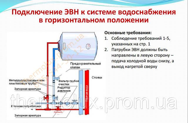 Горизонтальное подключение ЭВН к системе водоснабжения