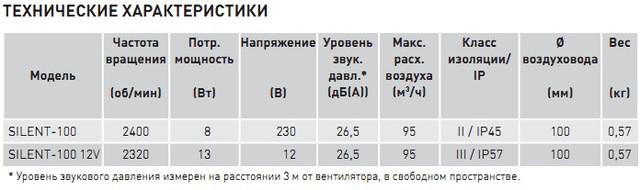 форма приказа на комиссию электробезопасность