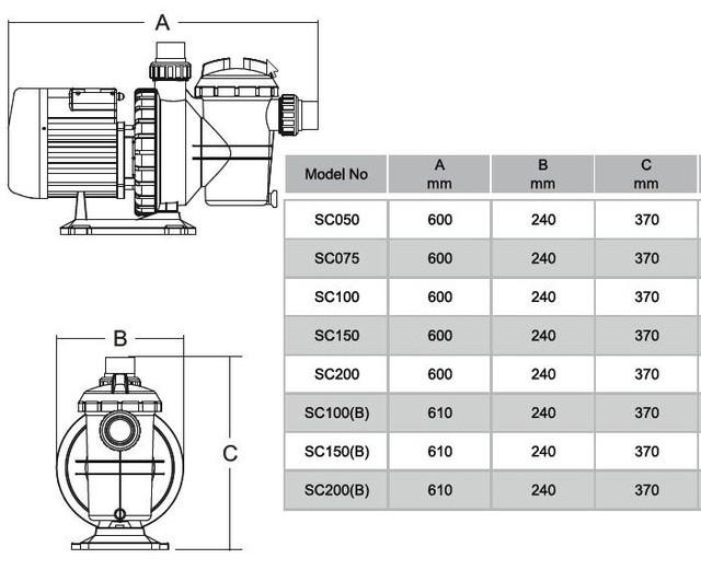 Габаритные размеры насоса Emaux SС050