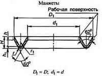 Манжета шевронная МН 5652