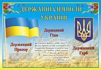 Плакат Державні символи України