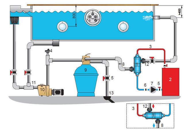 подключение теплообменника для бассейна Pahlen Hi–Temp HTT 75