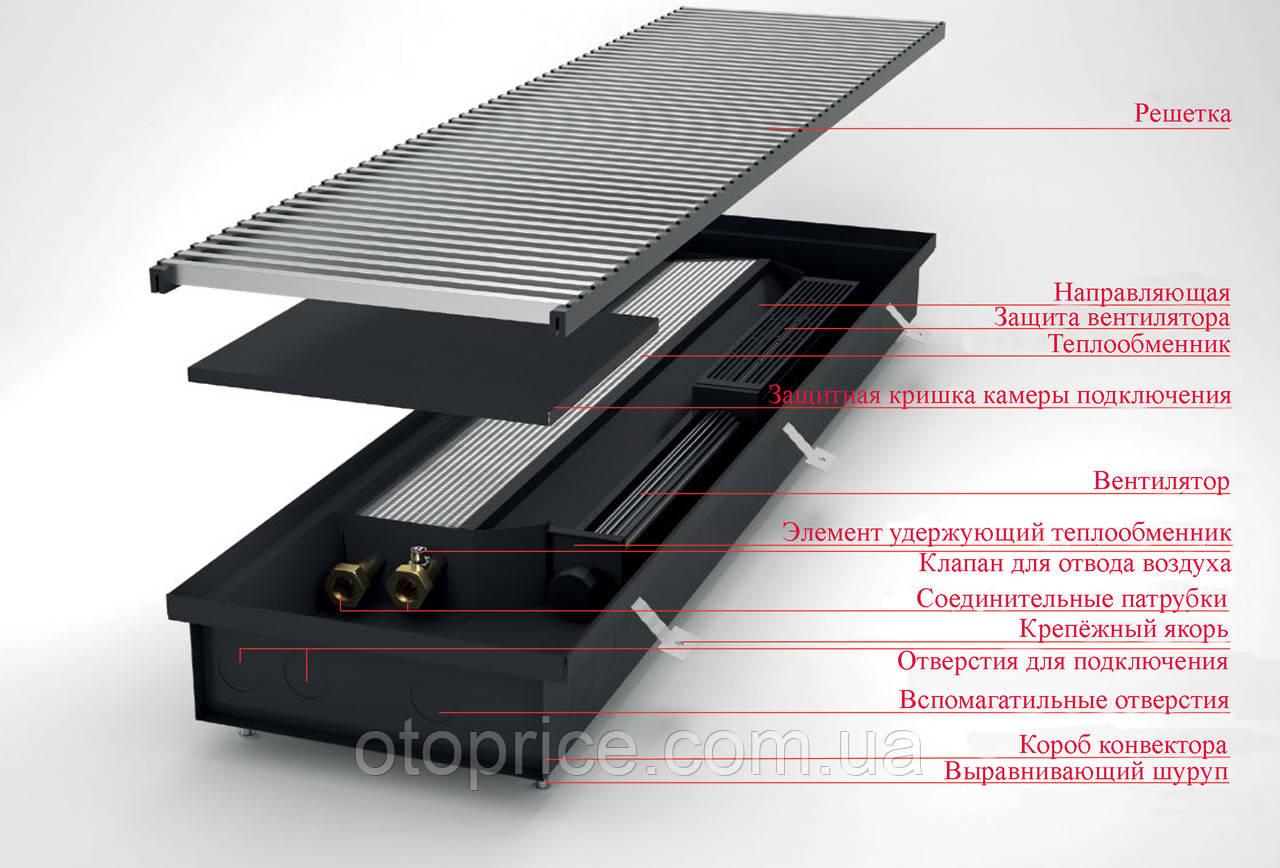 Внутрипольный конвектор Verano VKN (принудительная конвекция)