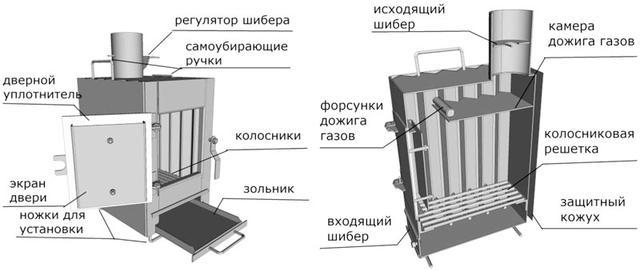 печь  теплун устройство
