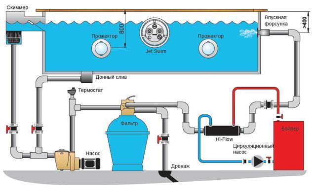 подключение теплообменника для бассейна Pahlen Hi–Flow HFT 28 кВт