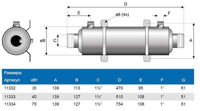габаритные размеры титанового теплообменника Pahlen Hi–Flow HFT 28