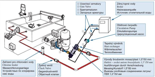 Технічні дані теплообмінника для басейну Vagner OVB 45_2