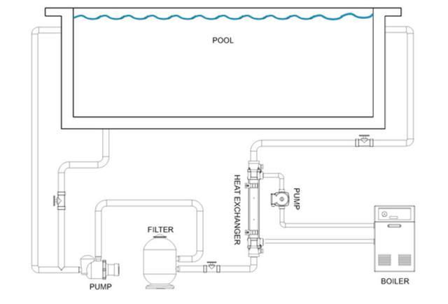 теплообменник Elecro 49 kw G2 HE 49T и его подключение к бассейну