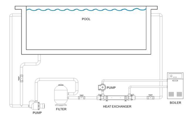 подключение теплообменника Elecro 49 kw G2 HE 49T к системе фильтрации бассейна