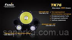 Фонарь Fenix TK76 2xXM-L2 (U2), 1xXM-L2 (T6), фото 2