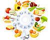 ВИТАМИНЫ. Питательные вещества. Антиоксиданты, Аминокислоты,Жирные кислоты Пробиотики и Ферменты
